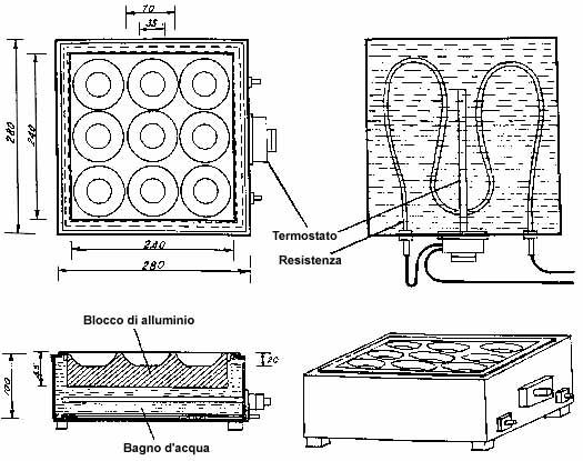 Dispositivo di riscaldamento dei campioni